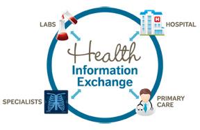 Health Information Exchange - North Kansas City Hospital, North Kansas City, MO